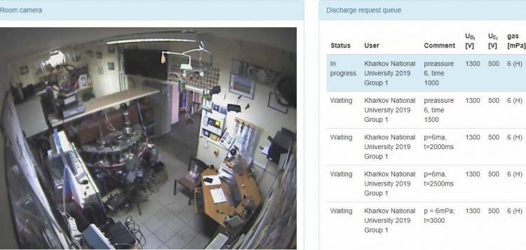 13 березня студенти фізтеху Каразінського В.Н. університету здійснили дистанційне керування роботою токамака «ГОЛЕМ»
